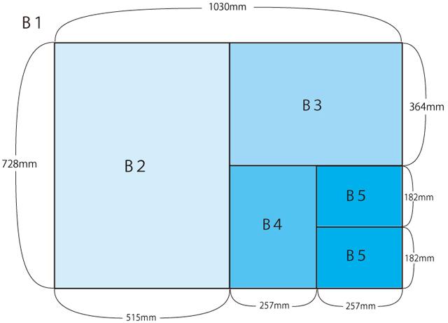 すべての講義 単位の表 : 用紙のサイズについて   Web ...