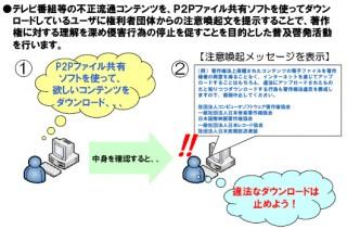 総務省、P2Pファイル共有ソフトによる不正流通抑止のための実証実験を実施