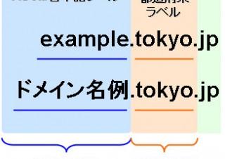 JPRS、全国47都道府県の名称を含む新たなドメイン名を11月に新設