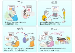 東芝、健康データの記録や手書きメールツールを提供する「高齢者向け在宅サービス」