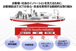 富士通、セキュリティ製品やサービスを「Security Initiative」として体系化