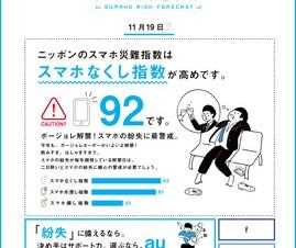 KDDIが「ニッポンのスマホ災難予報」提供開始、年末にかけて紛失・破損・水没を予想