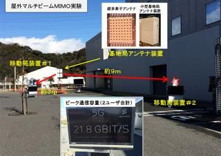 屋外で20Gbpsを実現!ドコモとエリクソンが5G通信実験に成功