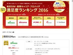 格安SIMの満足度トップは「mineo」、価格.comが発表