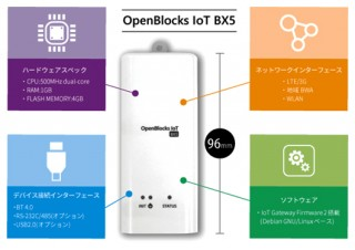 ぷらっとホーム、LTEやBWAに対応した小型IoTゲートウェイを発売