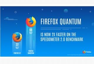 1年前よりもWeb閲覧が2倍速くなった「Firefox Quantum」リリース