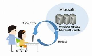 マイクロソフトが10月パッチ公開。悪用が確認された脆弱性の修正もありIPA等が更新を呼びかけ