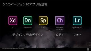 Adobe CCが全方位アップデート、5つのソフトウェアが新たにバージョン1.0としてリリース