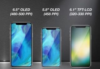2018年の最新iPhoneは3機種全てが全面ディスプレイに、1機種は5cのような廉価版か