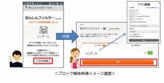 au、子どものスマホ中毒防止のための利用時間制限機能をiPhoneにも適用