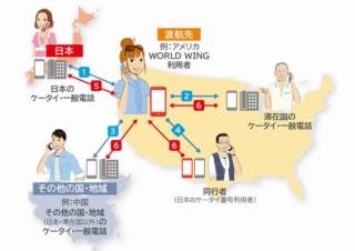 ドコモ、海外でモバイル通信が24時間980円の「パケットパック海外オプション」発表
