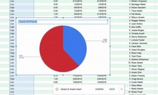 Googleのオンライン表計算ソフト「スプレッドシート」がマクロに対応