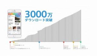 世界150ヶ国でニュースを提供するスマートニュース、日米3000DLを突破