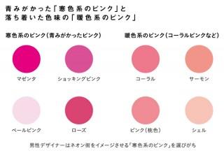 女性に好かれるピンク色はどれ? 色に敏感な女性の心理を知ろう