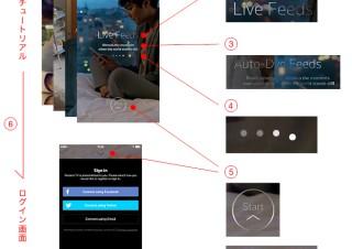 UI/UXがイケてる!おすすめスマホアプリ - 第5回 Reuters TV