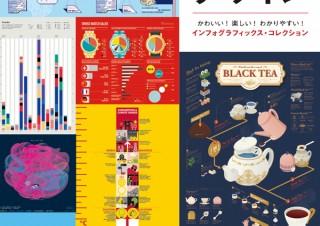 難解なデータを楽しく、わかりやすく伝えるインフォグラフィックス「図とイラストで 伝わるデザイン」発売