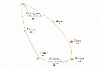 ジュエリーで15年ぶりの火星大接近と約1世紀ぶりの星の並びを表した「Super Mars」