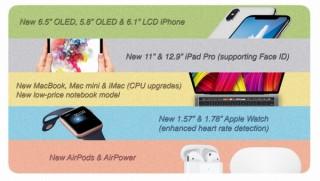 Appleの秋はiPhoneだけじゃない!iPad Pro/Apple Watchの新モデルや新ノートPCが登場か