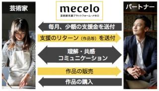 ピクスタが、芸術家支援プラットフォーム「mecelo(メセロ)」をスタート