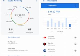 『スマホは1時間まで!』を実現するグーグル純正アプリ「Digital Wellbeing」が正式リリース