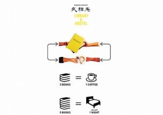 「本3冊寄贈でコーヒー1杯無料」本が通貨になる世界初のライブラリーホステル『武相庵』