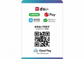 LINE Pay・d払い・メルペイ・Alipay・WeChat Payに対応する読み取り支払い型「クラウドペイ」