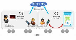 京浜急行、普通電車の車内放送でポイントを付与する「KQスタんぽ」アプリ発表。混雑緩和策として