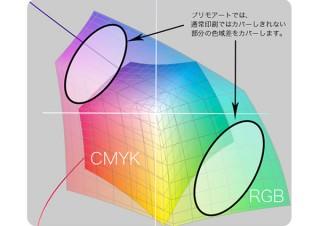 大日本印刷が高精彩印刷技術「プリモアート」を活用したクリエイターの複製画を期間限定販売