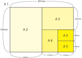【DTP DATA GUIDE】 印刷の豆知識 ~用紙のサイズについて~