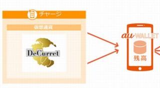 au、コード決済初となる仮想通貨から「au WALLET 残高」へのチャージに対応