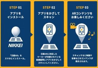 新聞とARを組み合わせた表現のアイデアを募集している日本経済新聞社の「日経ARアワード」