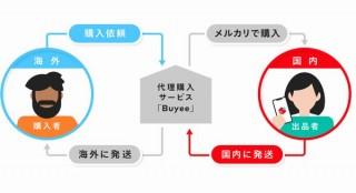 メルカリ、海外100か国以上から日本の出品アイテムを買えるように