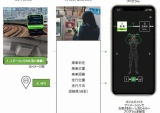 JR東、山手線のつり革や手すり等を使った「電車専用トレーニングアプリ」試験公開