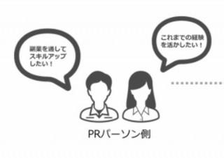広報やPR経験を持つ人材とPRしたい企業をつなぐマッチングサービス「START PR」