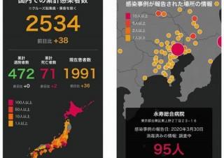 コロナ感染者がいた店舗や施設情報をマッピングした「感染事例マップ」公開