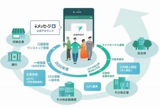 携帯3社の「+メッセージ」、口座振替申し込みや住所変更など諸手続きを共通化
