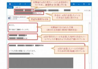 ウイルス感染メール「Emotet」の攻撃再開を観測、国内企業での被害も確認