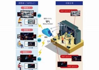 NTT西日本、ライブを無料配信する「音楽ライブVR映像配信プロジェクト」発表