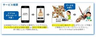 凸版印刷が自宅でオリジナル折り紙を作成できるシステム「OrigaMemory at Home」を開発