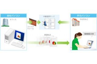 フリービット、リモートアクセスサービス「MyVPN インスタントテレワーク」を提供開始