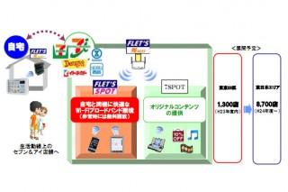 セブン&アイとNTT東日本が協業合意-セブンイレブンでWi-Fiが利用可能に
