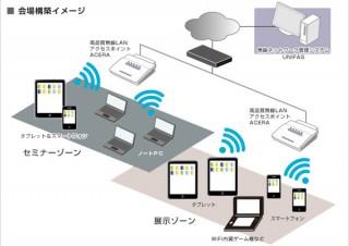 フルノシステムズ、無線LAN環境をレンタルで提供する「無線LANケータリングサービス」