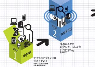 デザインアイデアが続々わき出る3ステップ&トレーニング
