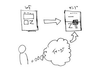 実践! WEBビジュアルデザイン
