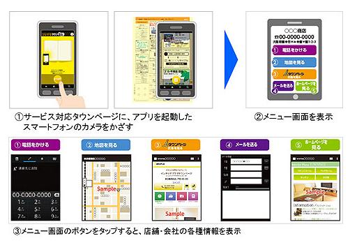 東京23区エリアのタウンページがスマホと連動、「つながる ...