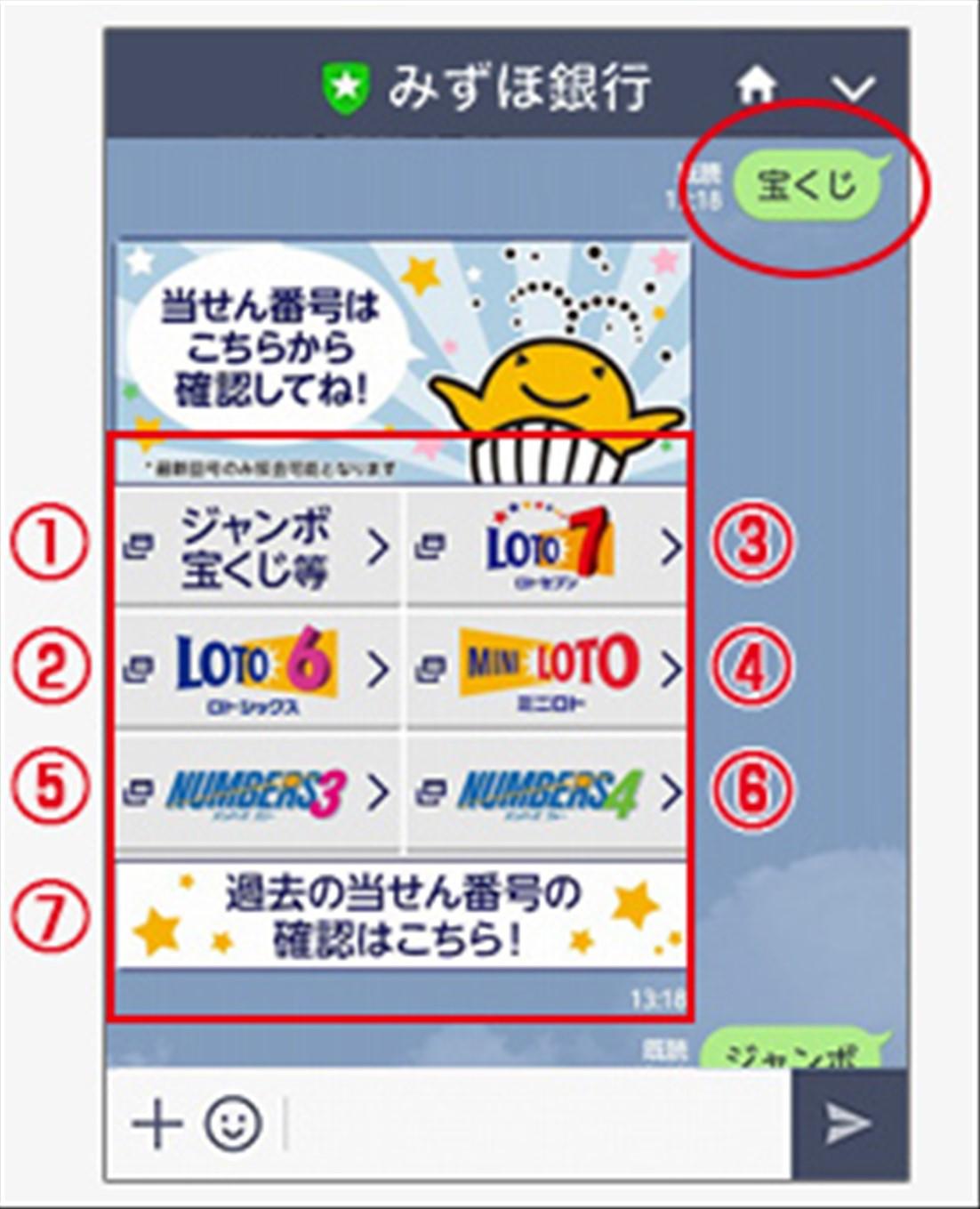 みずほ銀行のLINE公式アカウント「宝くじ当せん番号照会機能」を提供開始