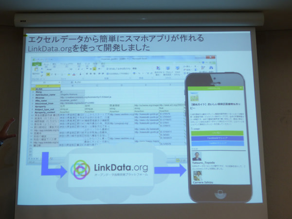 「LinkData.org」を利用